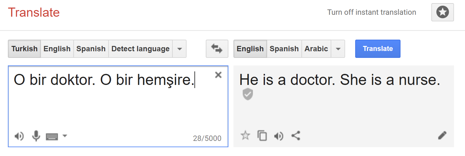 Gender bias in Google Translate