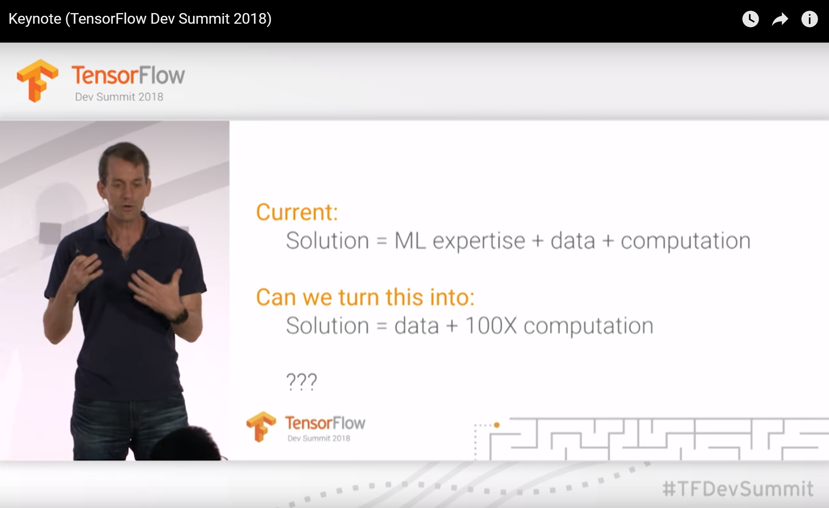 Slide from Jeff Dean's Keynote at the TensorFlow Dev Summit