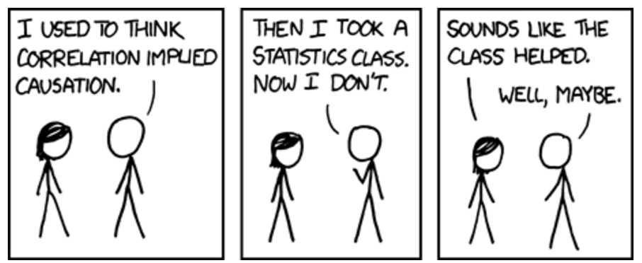 XKCD correlation is not causation