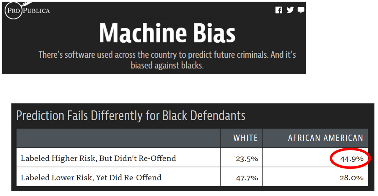 Example of algorithmic bias in the US justice system